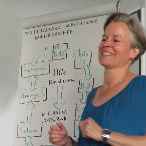 Profil von Renate Locherer